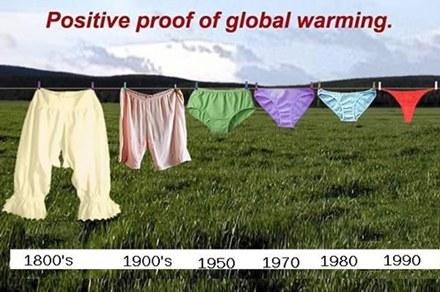 глобальное потепление и одежда
