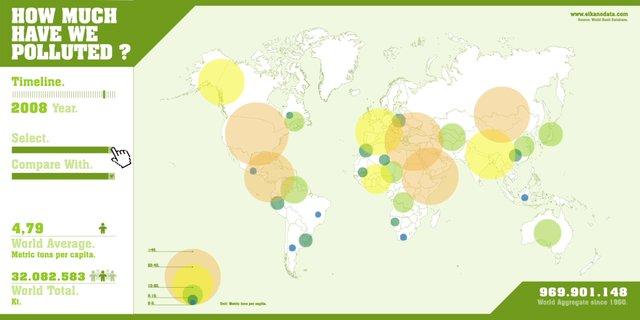 Как сильно мы загрязняем окружающую среду?
