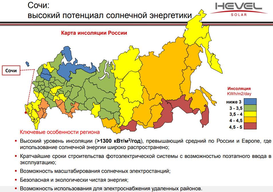 Уровень инсоляции в России
