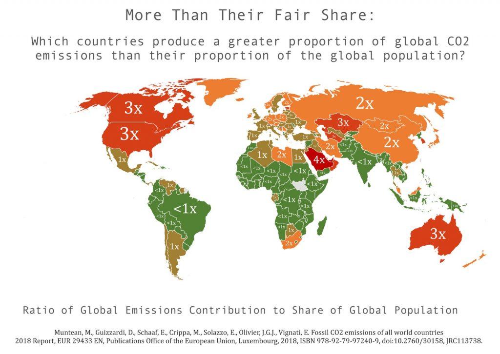 Во сколько раз больше CO2 производят страны мира относительно их доли в мировой численности населения